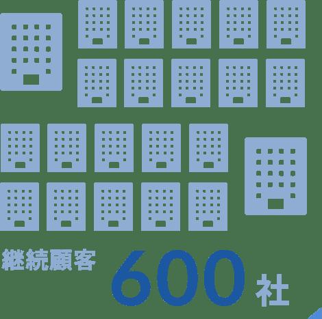 継続顧客600社