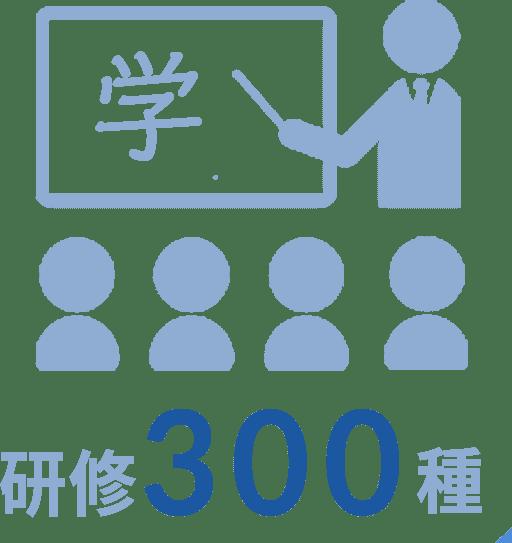 300種類以上の豊富な研修
